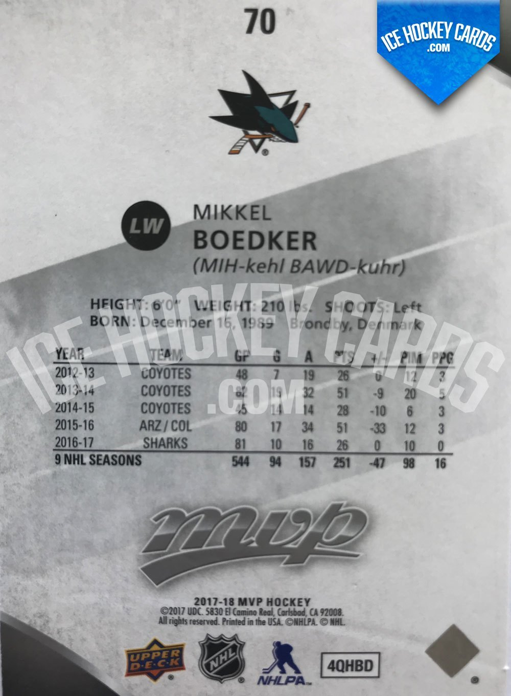 Upper Deck - MVP 17-18 - Mikkel Boedker MVP Scripts 6 of 25 RARE back