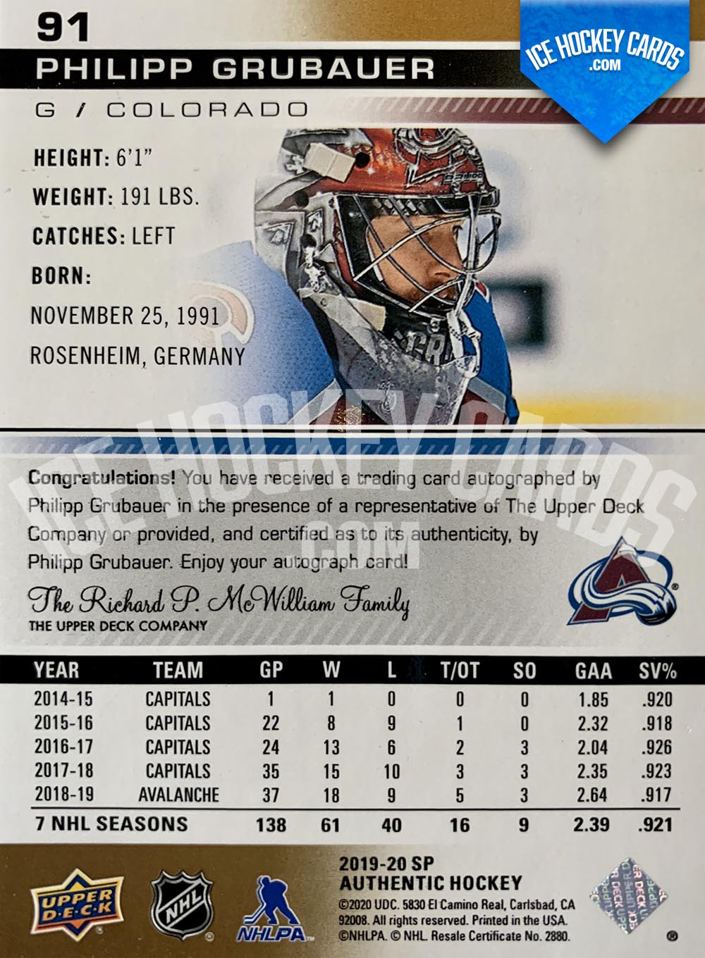 Upper Deck - SP Authentic 2019-20 - Philipp Grubauer Limited Autograph back